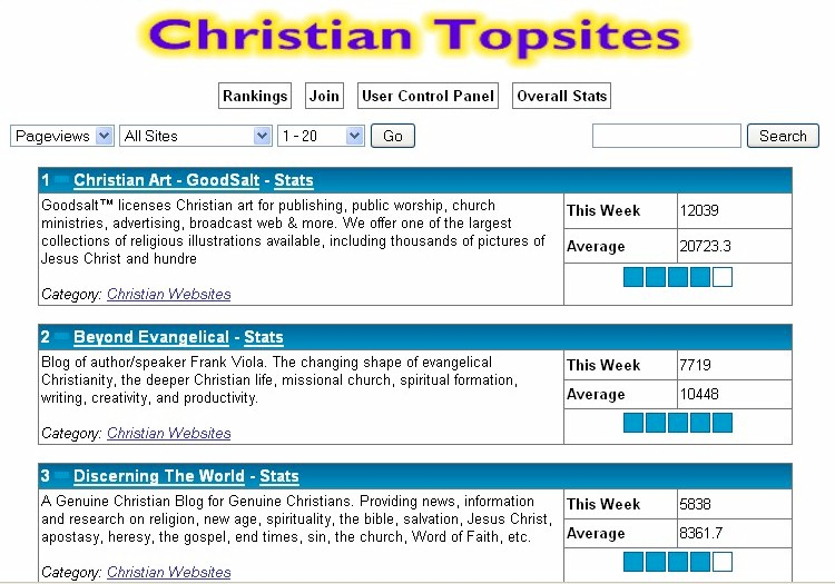Christian blog sites